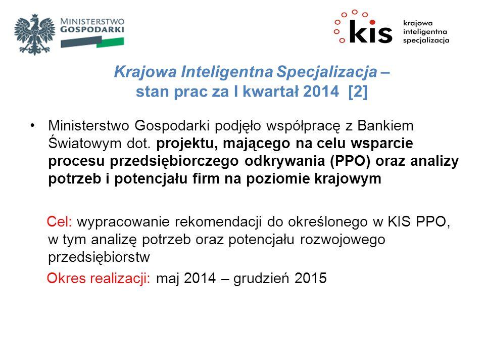 Krajowa Inteligentna Specjalizacja – stan prac za I kwartał 2014 [2]